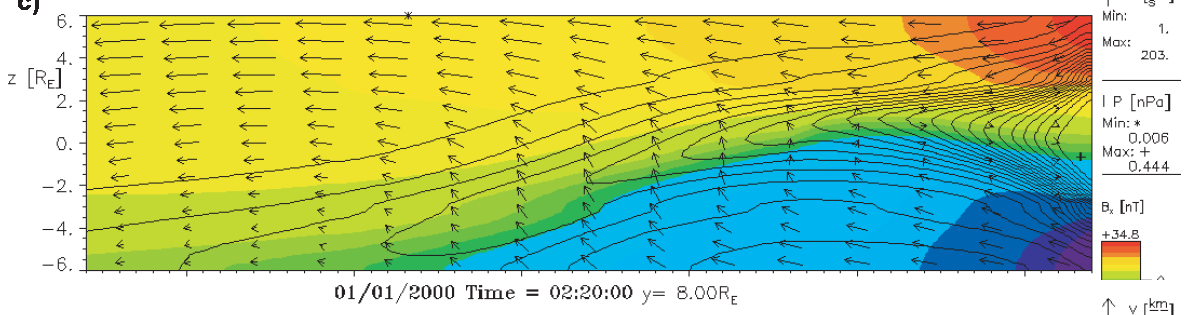 Magnetotail response to changes of solar wind direction